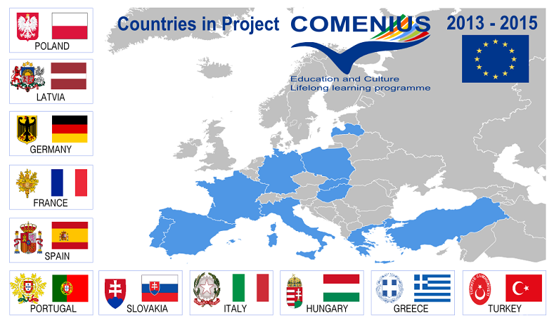 Countries in Project COMENIUS